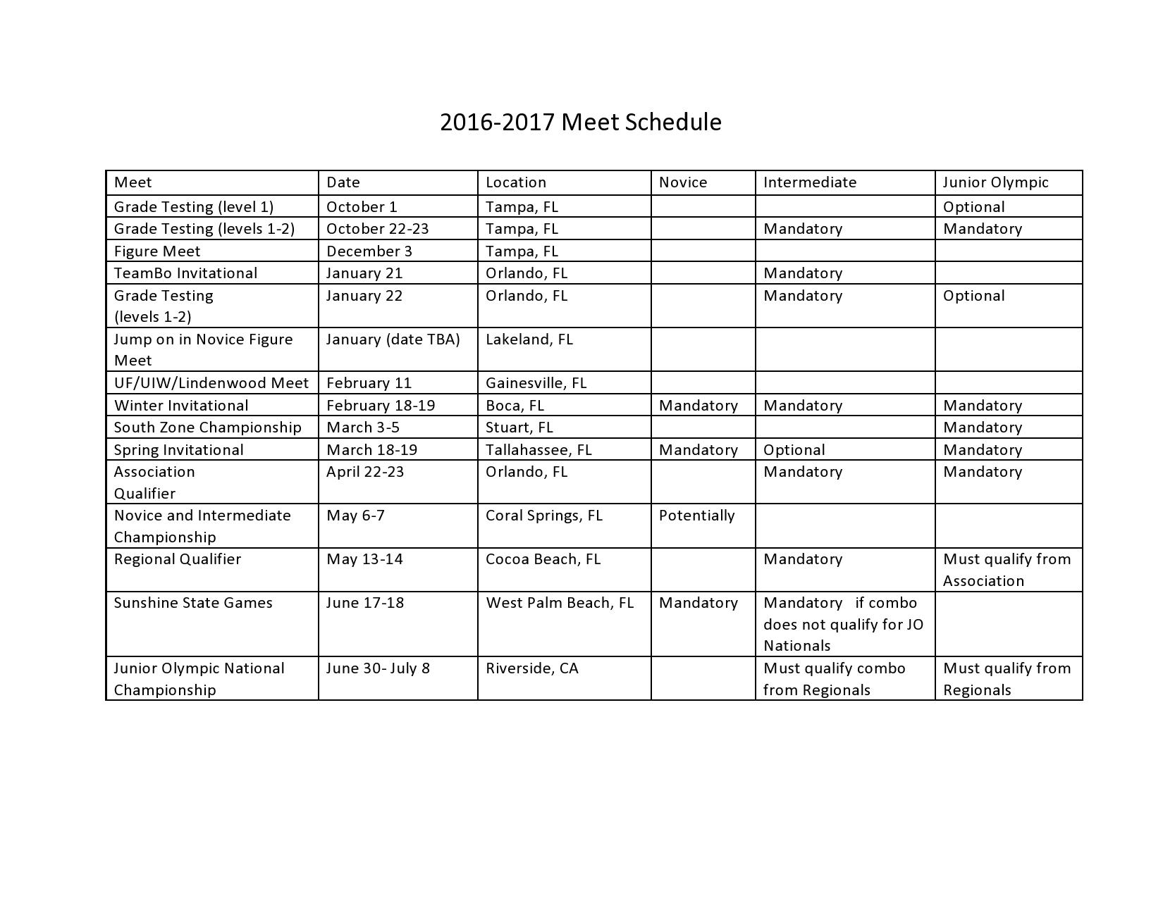 pacific swimming meet schedule 2016